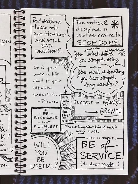 Sketch notes ideas for scripture journaling - while not an actual scripture journal, could this be done with verse/quotes? --LO