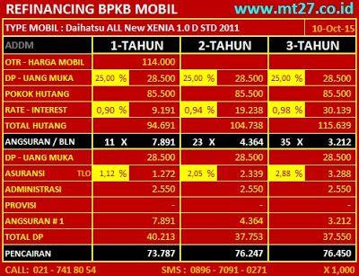 16# 076-Daihatsu ALL New XENIA 1.0 D STD 2011, Simulasi Refinancing BPKB Mobil