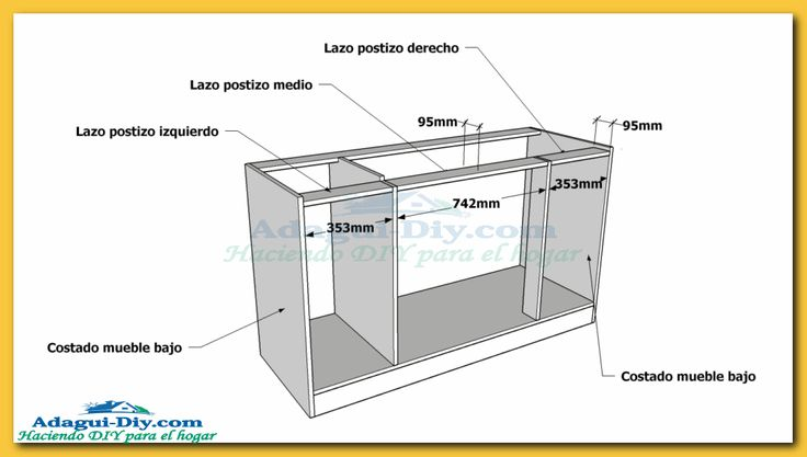 Como hacer muebles de cocina plano mueble bajo mesada de for Donde aprender hacer muebles melamina