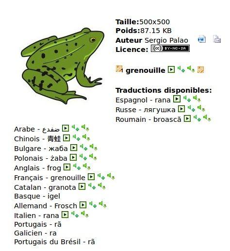 Près de 30000 images et pictogrammes libres avec leur prononciation