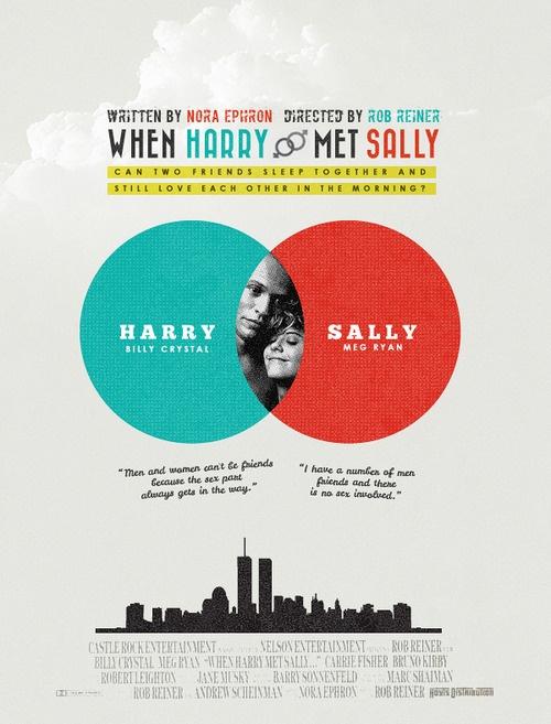 when harry met sally 1989 minimalalternative movie poster