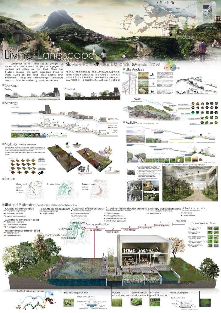 佳作 living landscape 第八屆全國學生景觀設計競圖