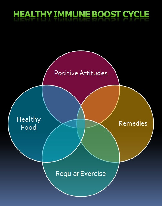 attitude of food It's not about what you do as much as it is about your attitude  how do negative & positive attitudes affect  positive attitudes affect the workplace.