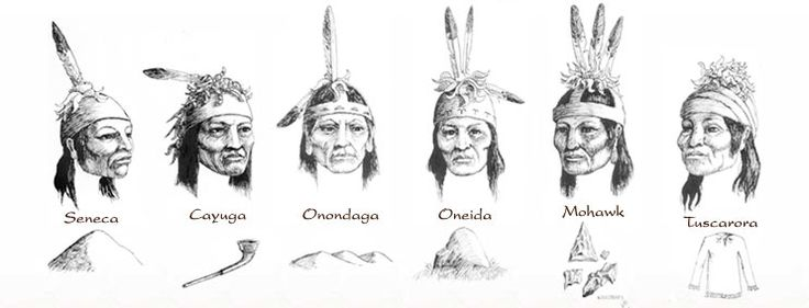 Six Nations of the Iroquois Confederacy (Haudenosaunee). The Six Nations are: Mohawk, Oneida, Onondaga, Cayuga, Seneca and Tuscarora.