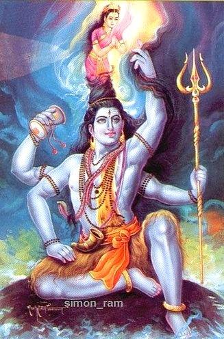 Kundalini Shakti Emerging Through the Sahasrara and Hair of Shiva.