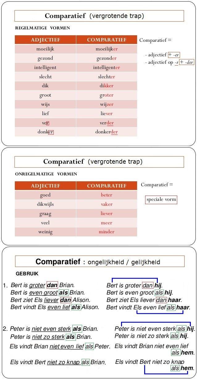 De comparatief (de vergrotende trap). Theorie : regelmatige en onregelmatige vormen + gebruik.