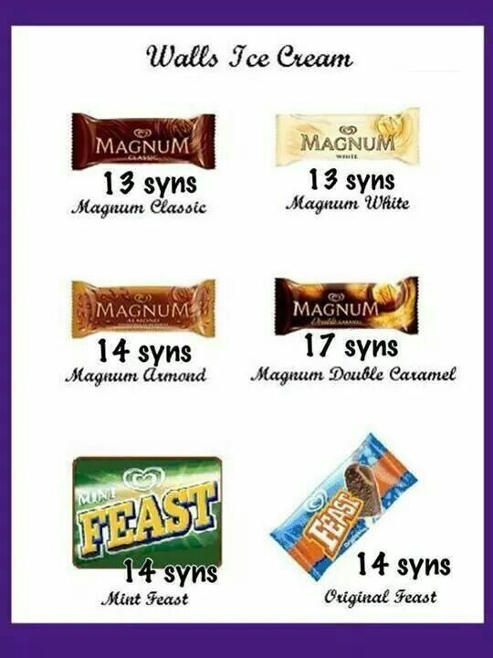Ice cream syns slimming world pinterest grocery list for Slimming world official website