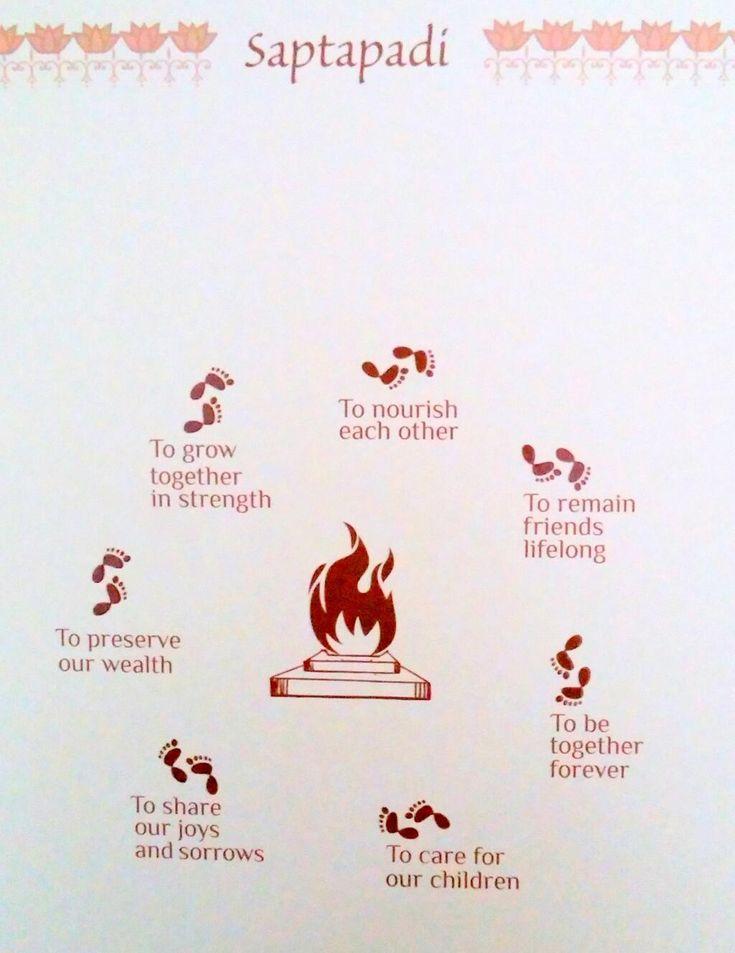 This #IndianWedding invite beautifully explains the 7 adugulu/saat phere