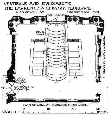 File:Laurentian library plan.jpg