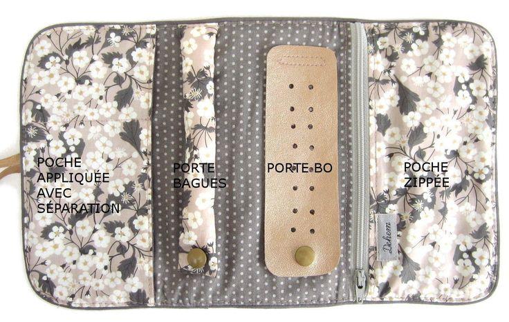 Télécharger La pochette à bijoux - Tutoriel - Patrons et tutoriels de couture tout de suite sur Makerist
