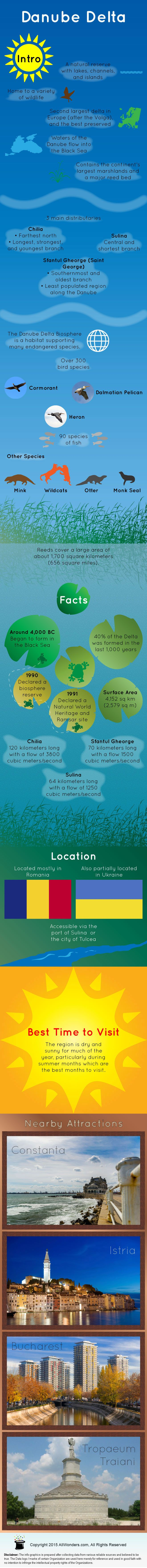Danube Delta - Travel Infographic