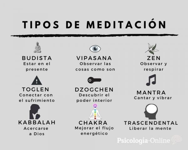 Yoga Kundalini, Chakra Meditation, Mindfulness Meditation, Reiki, Yoga Mantras, Magick Book, Spiritual Life, Spiritual Health, Mind Body Soul
