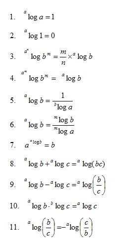 Sifat Logaritma Bukti Contoh Soal Dan Penyelesaiannya Dengan