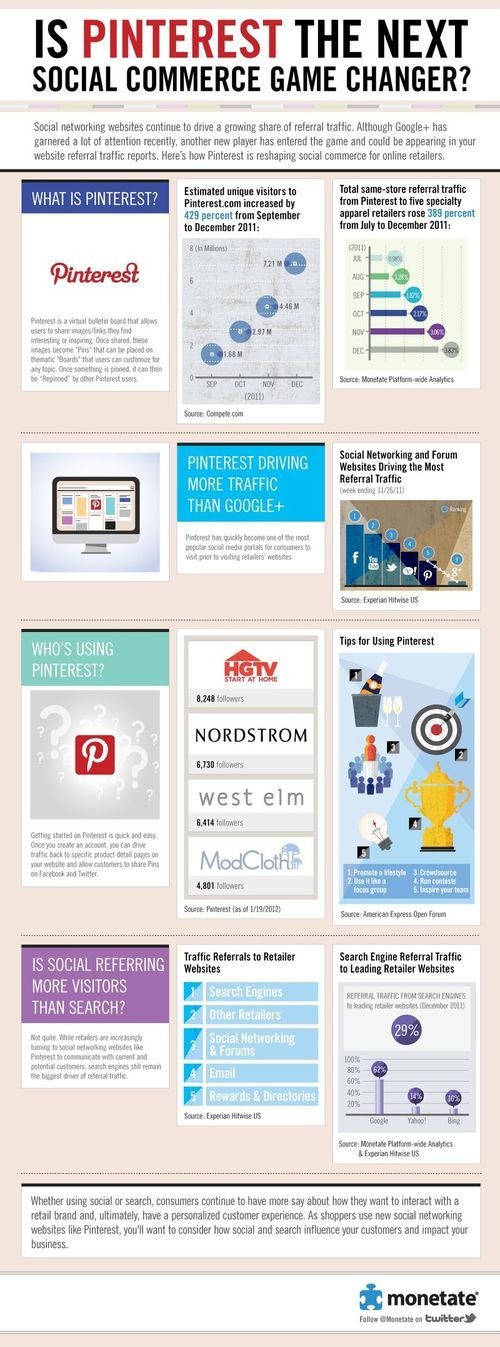 Is Pinterest the next social media game changer? Sales? Shopping?
