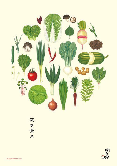 蔬菜海報們   MyDesy 淘靈感