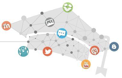 Los recursos educativos digitales son materiales compuestos por medios digitales con el fin de facilitar el desarrollo de las actividades de aprendizajes