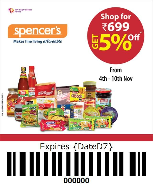 Spencers - India