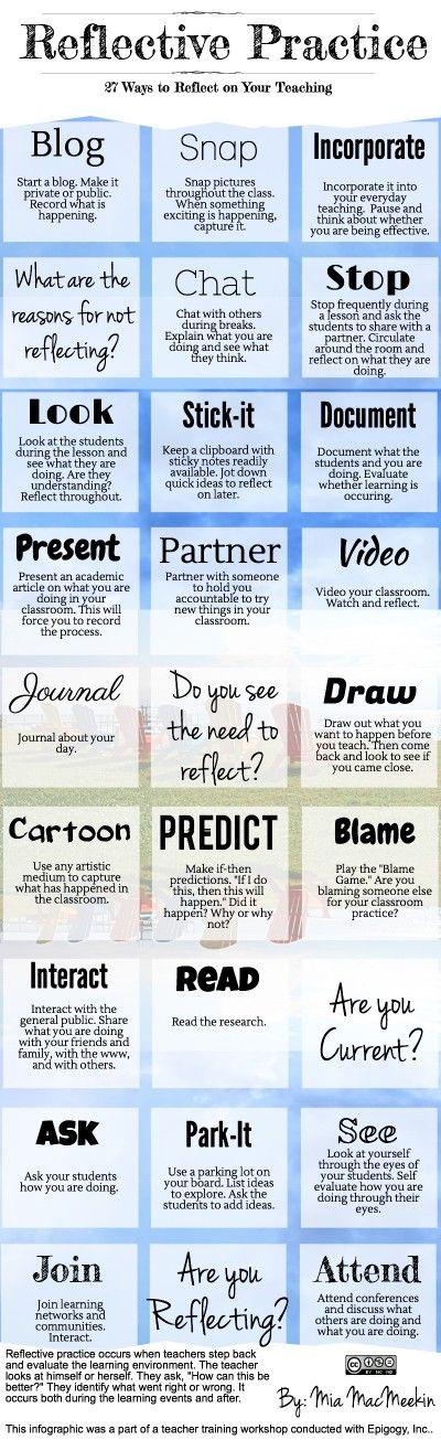 16 best Assessment Strategies images on Pinterest Gym, Learning