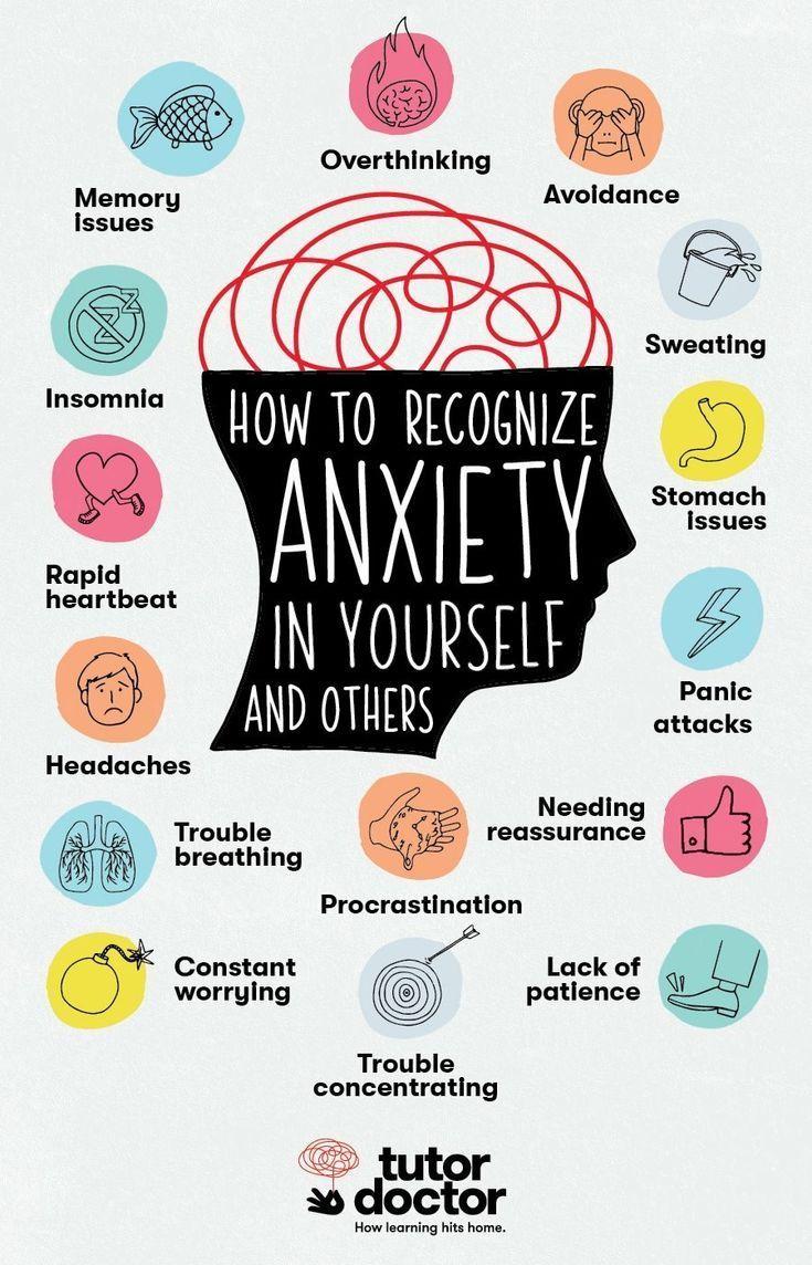 Wie erkennt man Angst in sich und anderen # Angst #mentalhealth