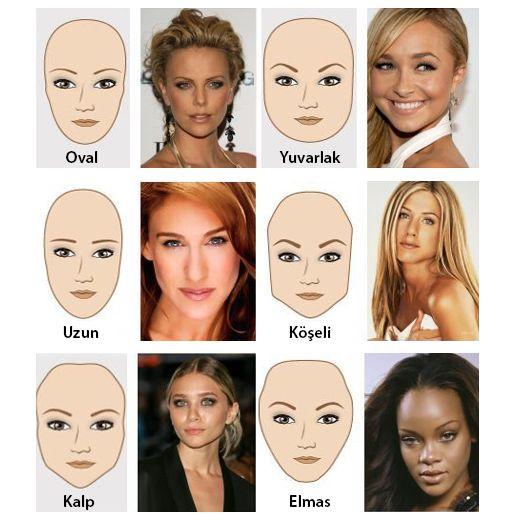 """""""Çirkin kadın yoktur; güzel görünmesini bilmeyen kadın vardır."""" Jean de La Bruyère Yüz şekline göre makyaj teknikleri MissPera Blog'da: http://blog.misspera.com/yuz-sekline-gore-makyaj-teknikleri/"""