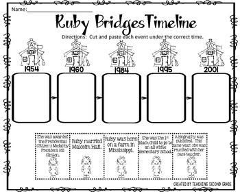 RUBY BRIDGES TIMELINE CUT AND PASTE FREEBIE