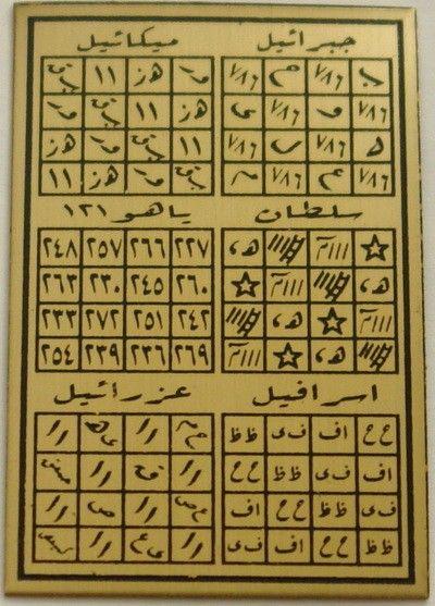 Iran Persian Mysterious Sciences Charm Talisman White Magic Brass Plate