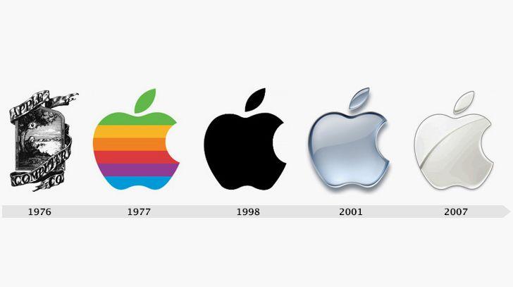 La création du logo est généralement la première étape dans la communication visuelle d'une entreprise. Primordial car représentant à lui seul la marque et ses produits, le logo peut être constitué d'un dessin, d'une typographie ou des deux associés, et ilest souvent tributaire des tendances...