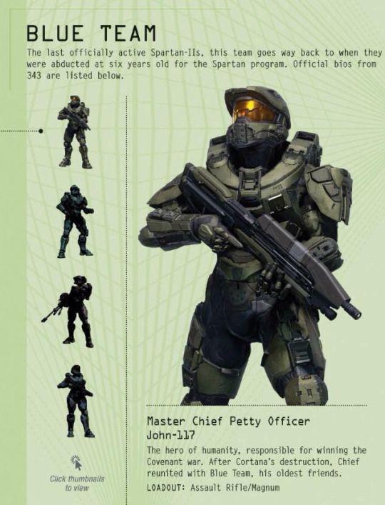 Halo 5: Guardians - SPARTANS