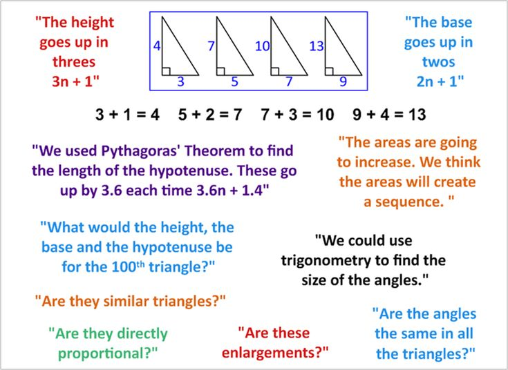 Right-angled triangles inquiry - Inquiry Maths - exploration of Pythagorean Triples