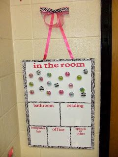 Where are we? board.  Used for student attendance and when a student leaves the room so you always know where they are.