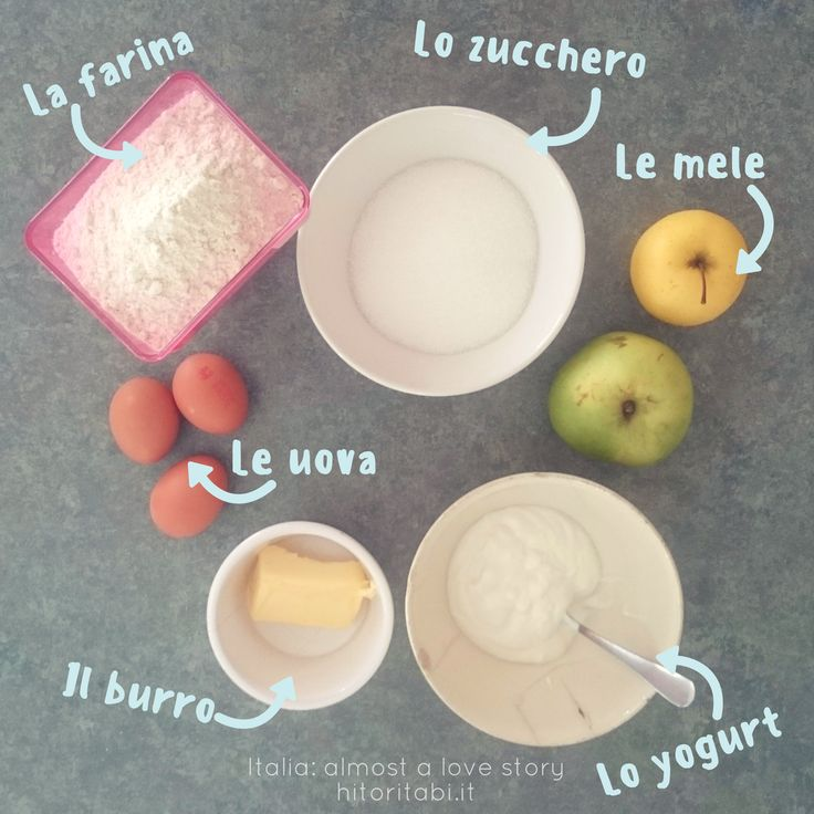 Gli ingredienti della torta | The ingredients for the cake | Italian language | Italian words | Learn Italian | Italian online