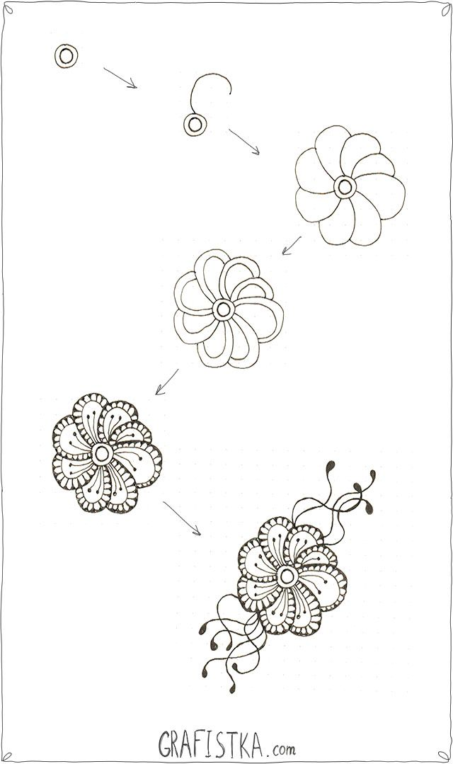 Как рисовать узор дудлинг Цветок , урок №7