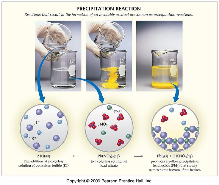 Precipitation Reaction a reaction that results in the formation - solubility chart example