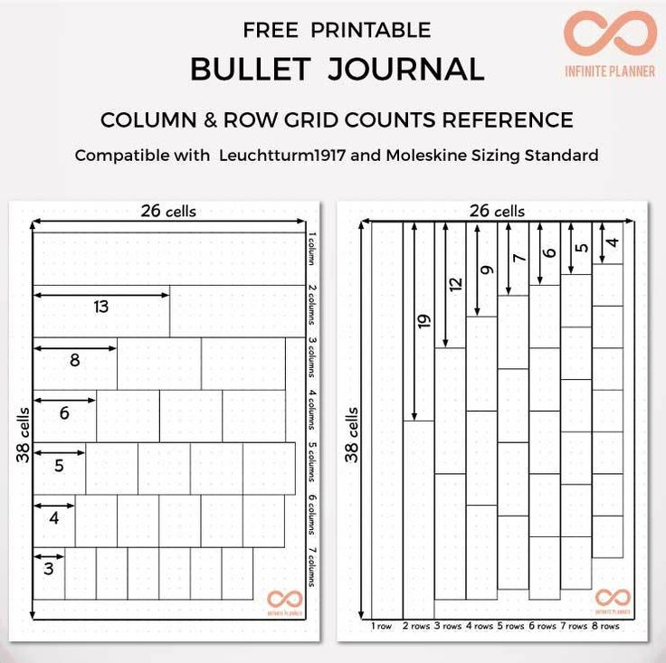 Bullet journal column and row grid counts reference