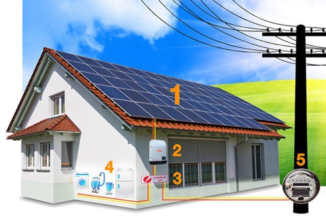 Como funciona a energia solar para casas