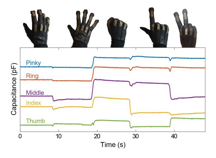 この伸縮する耐久性の高いセンサーは衣服に織り込むことも可能だ | TechCrunch Japan