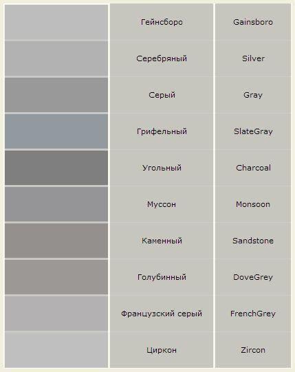 Названия цветов и оттенков