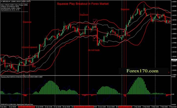 This Trading Method Sqeeze Breakout was created to trade on stock markets and commodities at the Daily Time Frame. I think that for forex market is good also by 30 min. ime frame. Time Frame 30 min or higher Markets:any The Squeeze Play Breakout is a volatility setup. It actually begins with an unusual lack of volatility for the market that you are trading. In other words, a market is trading with much less volatility than is usually the case judging by the market's historical data. Key…
