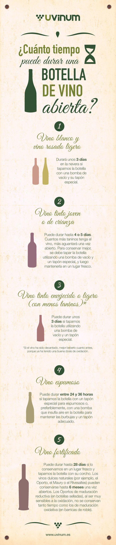 ¿Cuánto tiempo puede durar una botella de vino abierta? #infografía #infographic