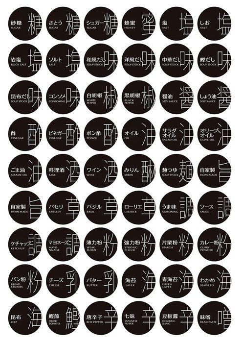 【楽天市場】《ネコポスOK》調味料ラベル【monotone モノトーン スパイス 塩胡椒 オイル キッチン 詰め替え 詰替 収納 容器 ボトル】:mon・o・tone 楽天市場店