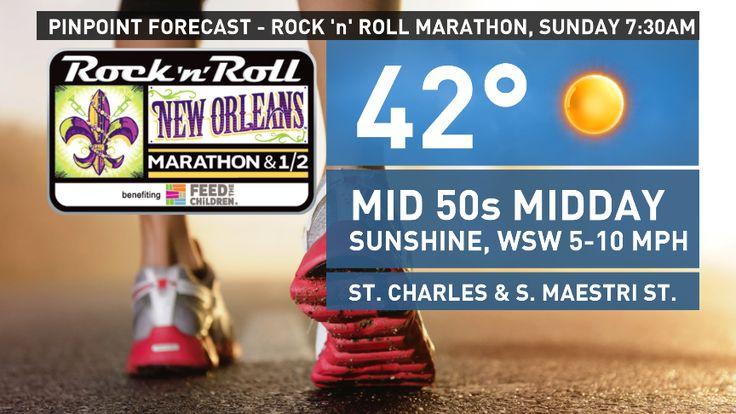 6th Annual Rock'n'Roll New Orleans Marathon and 1/2 Marathon Forecast