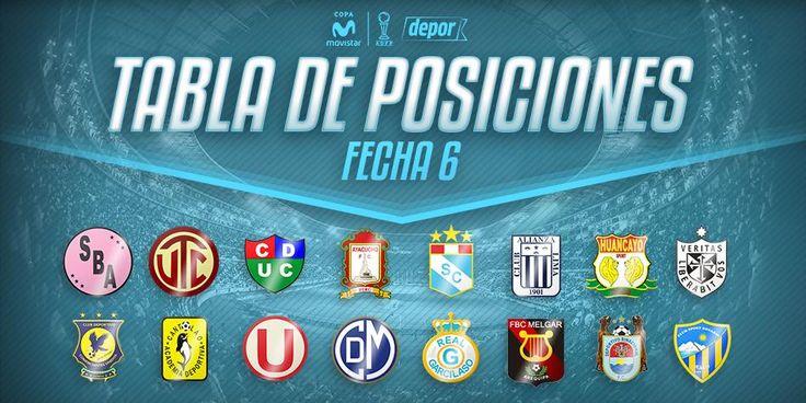 Tabla de posiciones del Torneo de Verano resultados de la fecha 6 | Fútbol Peruano - Diario Depor