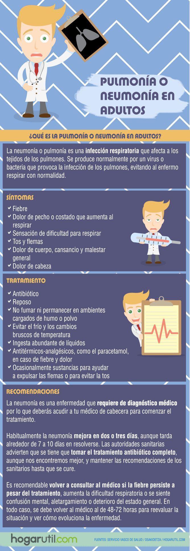 Neumonía o pulmonía en adultos - Pneumonia in adults - Medical Unit Infographic