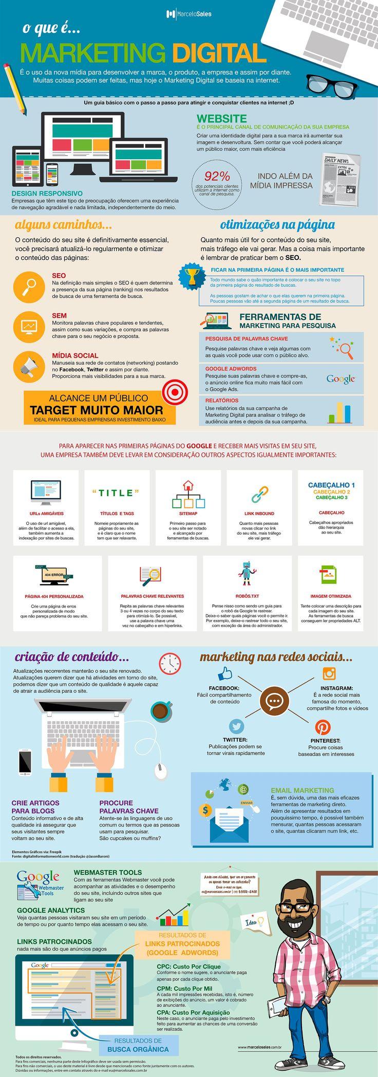21 best Super SEO Strategies images on Pinterest   Digital marketing ...