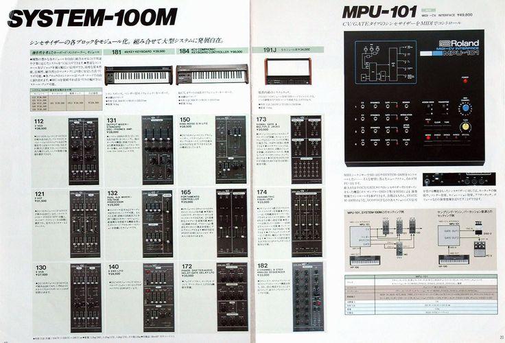 Roland System100M
