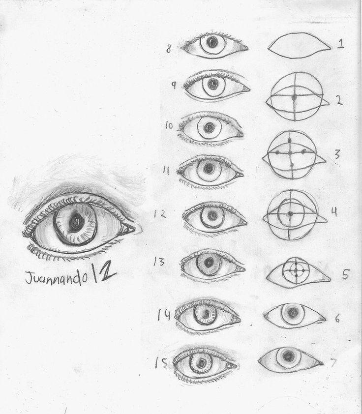 Dibujar ojos humanos paso a paso buscar con google dibujo cuerpo humano pinterest - Ojos ahumados para principiantes ...