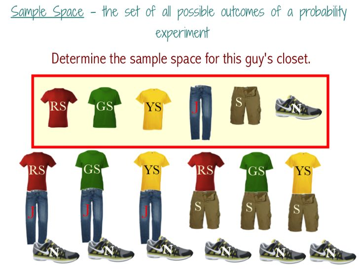 Teaching Probability Day 1 - Sample Spaces and Fundamental Counting Principle | Slightly Skewed: Perspectives on HS Math