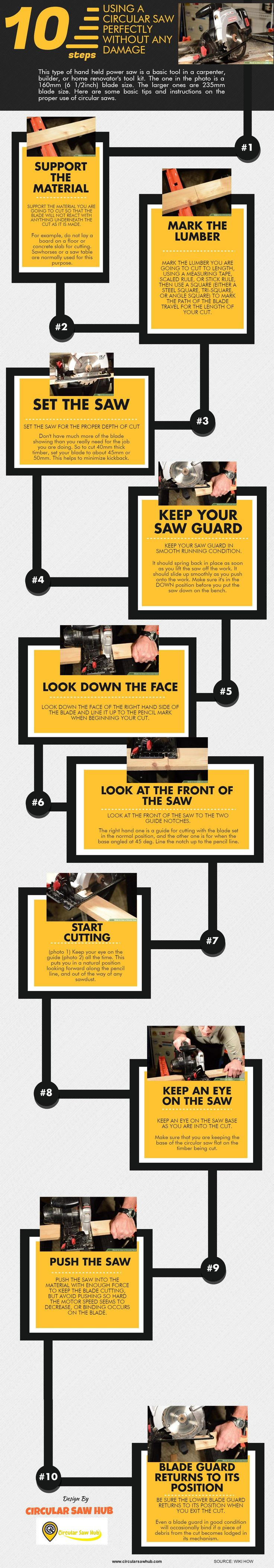 Using a circular saw with proper guide is essential. In this infograph you will get some steps you need to know while using circular saw for your work.