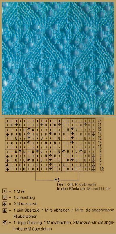 Lace knitting pattern ~ Lochstrickmuster Beispiel 6, Musterbreite: 10 M + 11 M + 2 Rdm