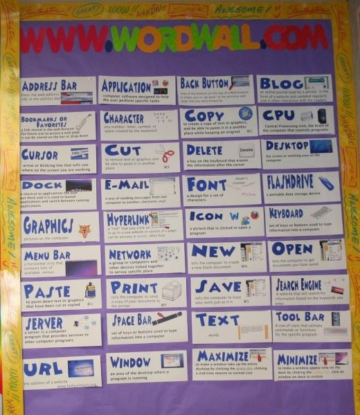 wordwall - Elementary Tech Teachers